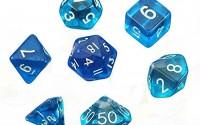 LAYs-7pcs-Polyhedral-Dice-D4-D6-D8-D10-D12-D20-Game-Dice-Translucent-Plastic-for-D-D-Games-48.jpg